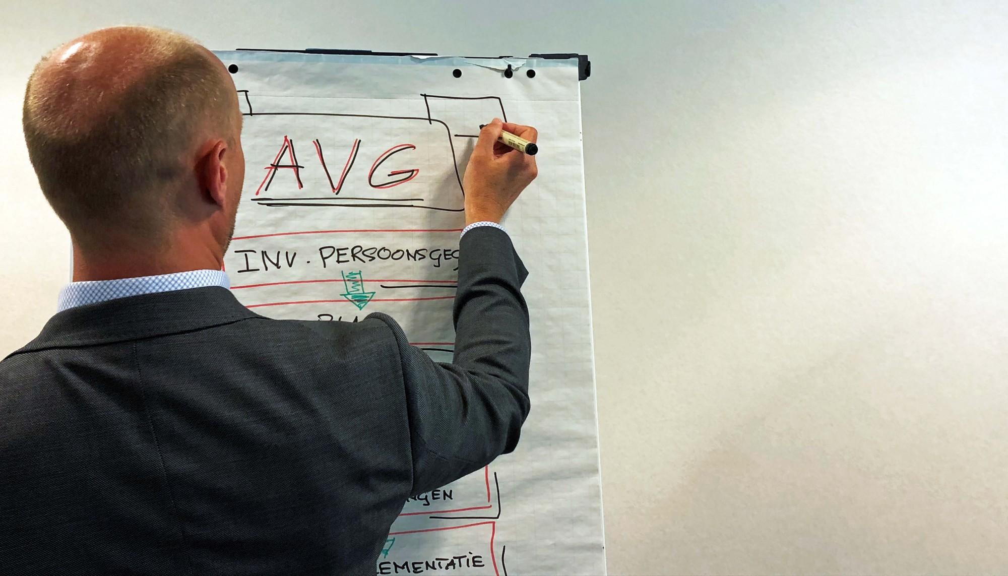 avg-compliant-bedrijfsprocessen-achmea-investment-management-devoteam-proces