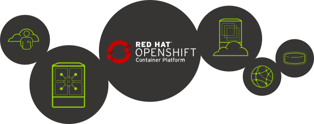 red-hat-openshift-container-platform